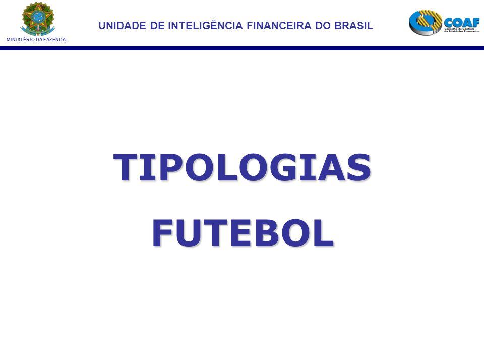 TIPOLOGIAS FUTEBOL