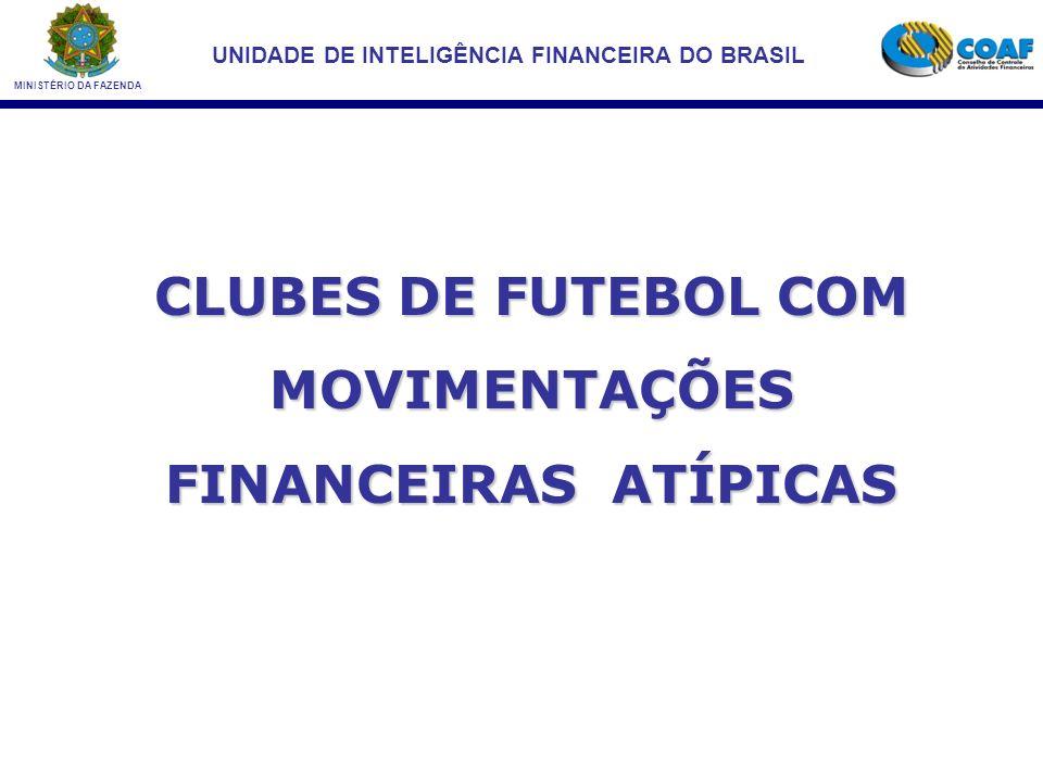 CLUBES DE FUTEBOL COM MOVIMENTAÇÕES FINANCEIRAS ATÍPICAS