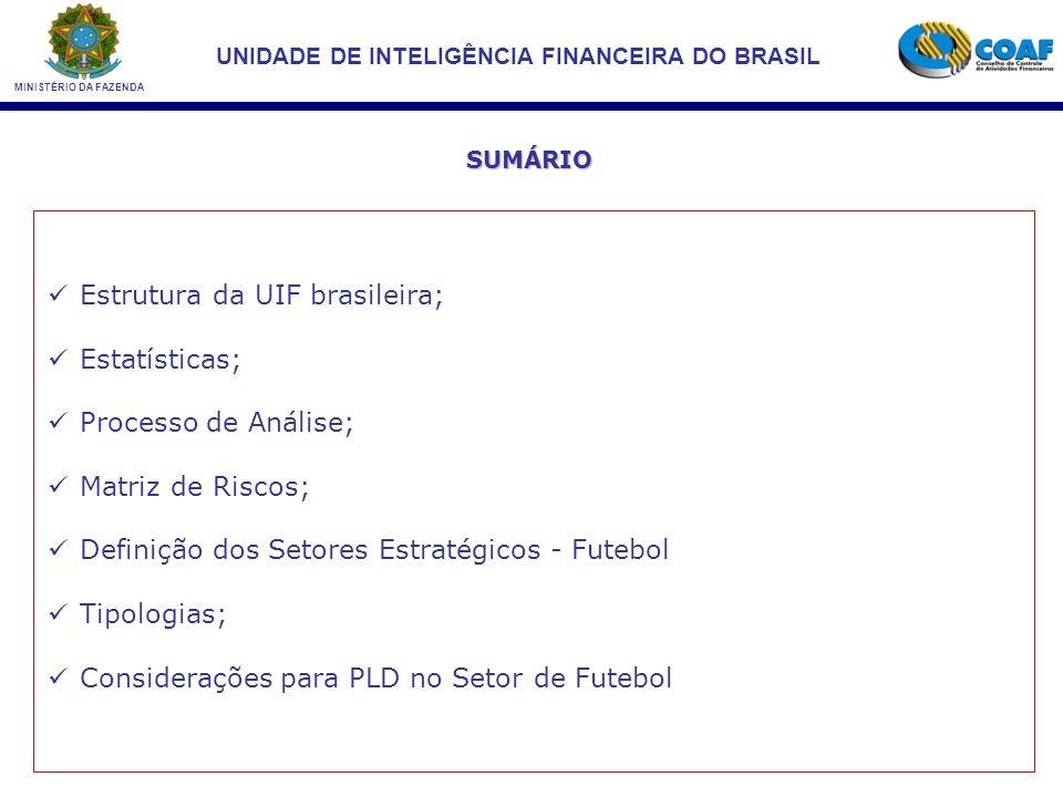 Estrutura da UIF brasileira; Estatísticas; Processo de Análise;