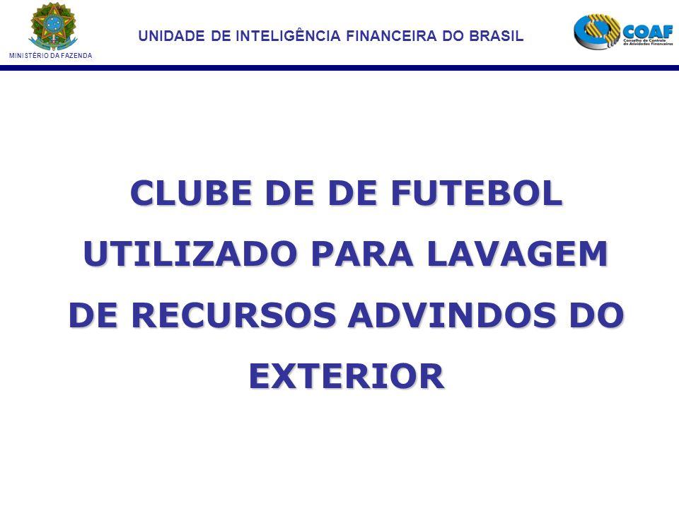 CLUBE DE DE FUTEBOL UTILIZADO PARA LAVAGEM DE RECURSOS ADVINDOS DO EXTERIOR