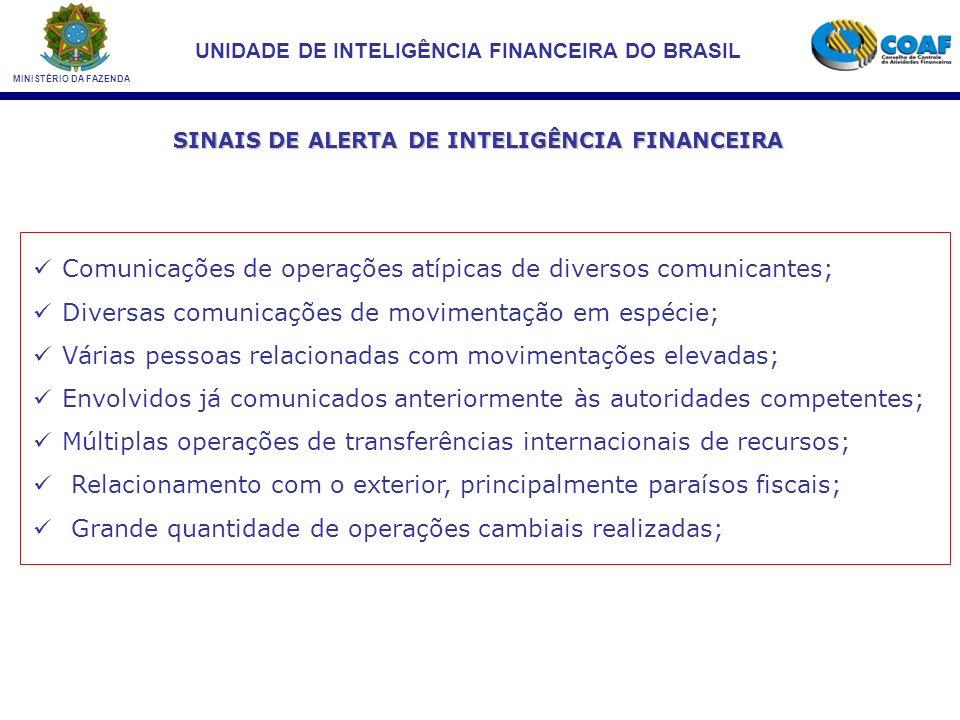 SINAIS DE ALERTA DE INTELIGÊNCIA FINANCEIRA