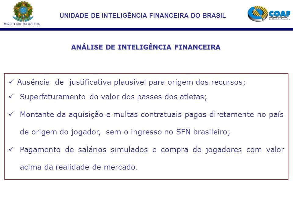 ANÁLISE DE INTELIGÊNCIA FINANCEIRA