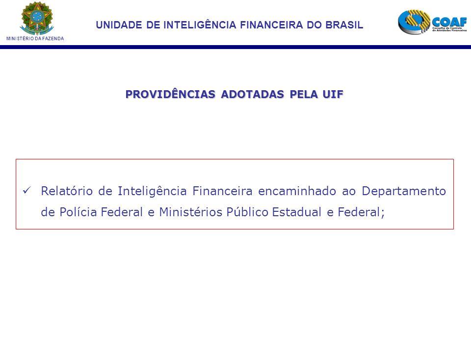PROVIDÊNCIAS ADOTADAS PELA UIF