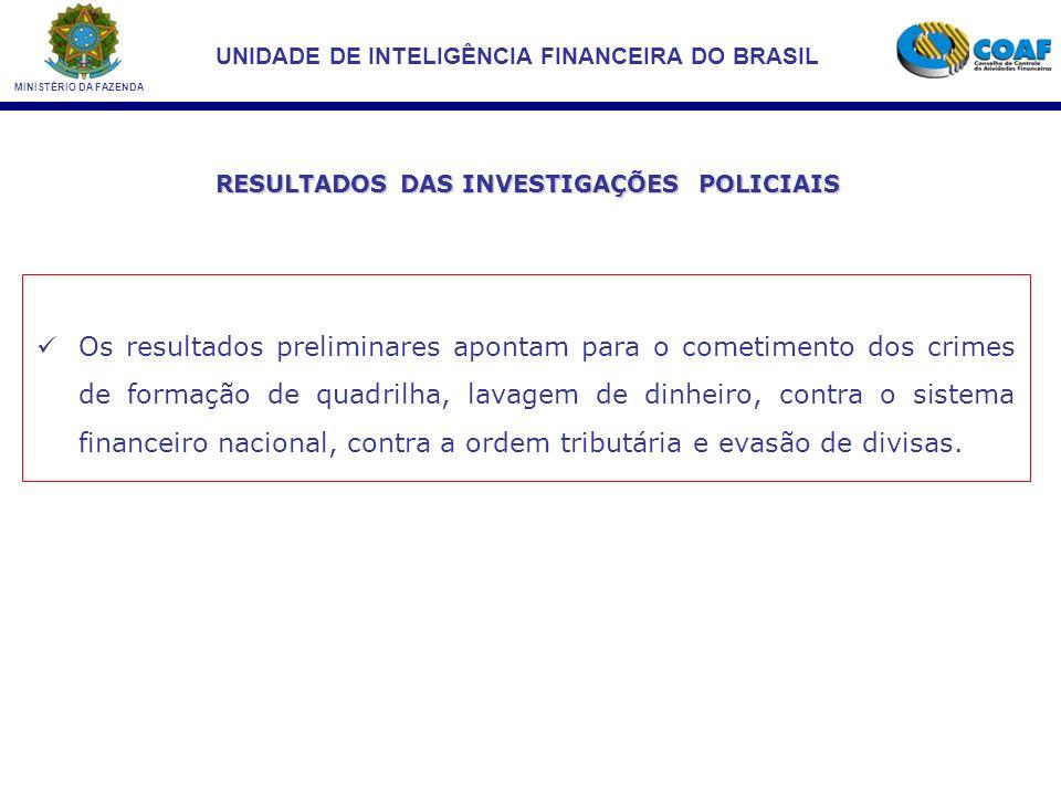 RESULTADOS DAS INVESTIGAÇÕES POLICIAIS