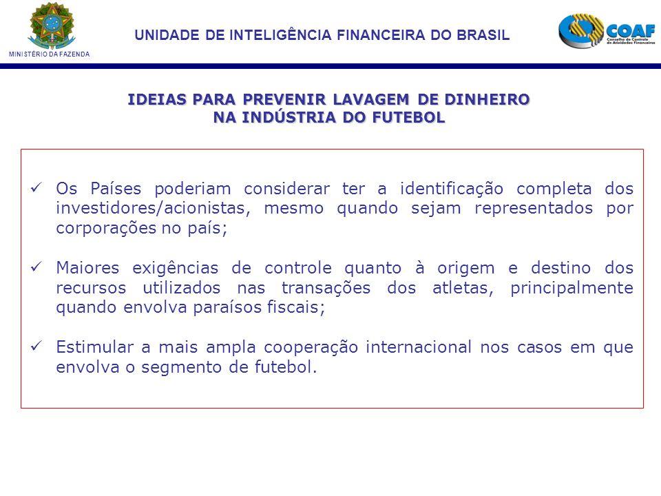 IDEIAS PARA PREVENIR LAVAGEM DE DINHEIRO NA INDÚSTRIA DO FUTEBOL