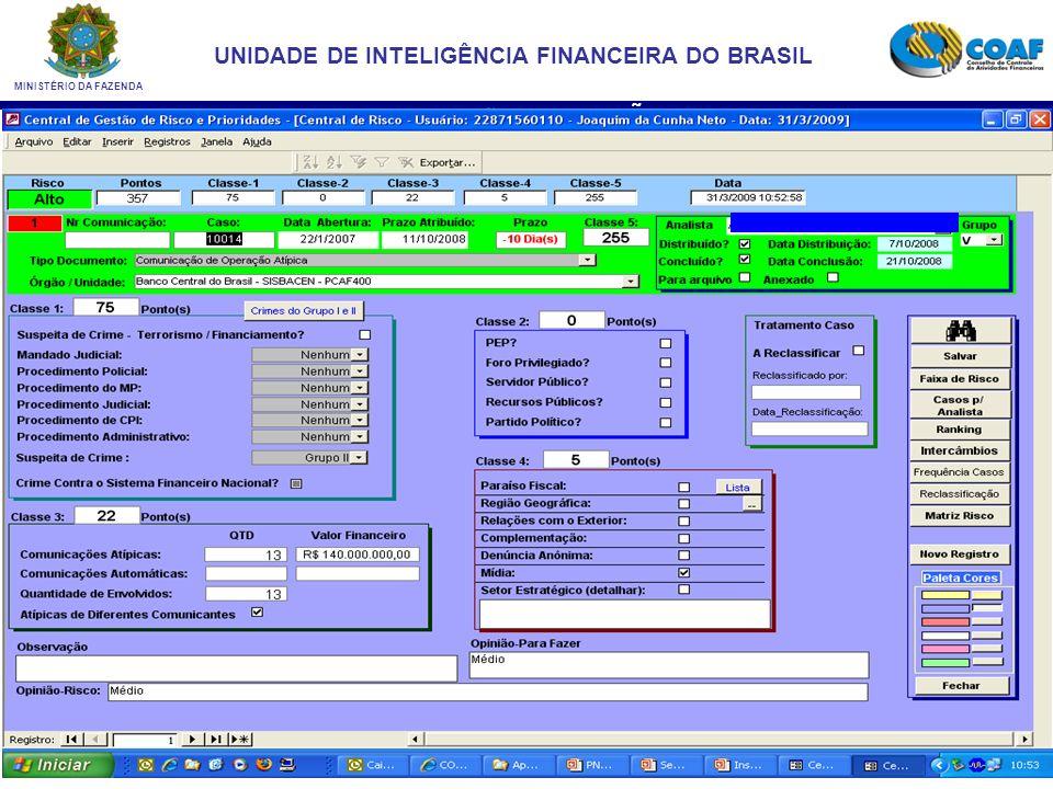 GESTÃO DE RISCO GESTÃO DE RISCOS