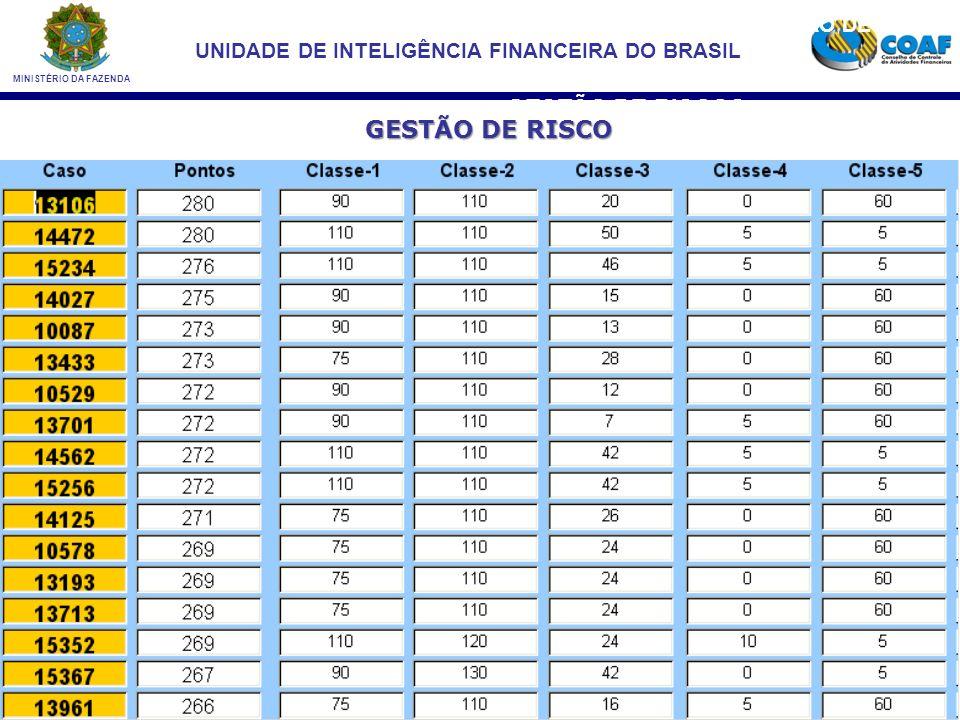 GESTÃO DE RISCO GESTÃO DE RISCOS GESTÃO DE RISCO
