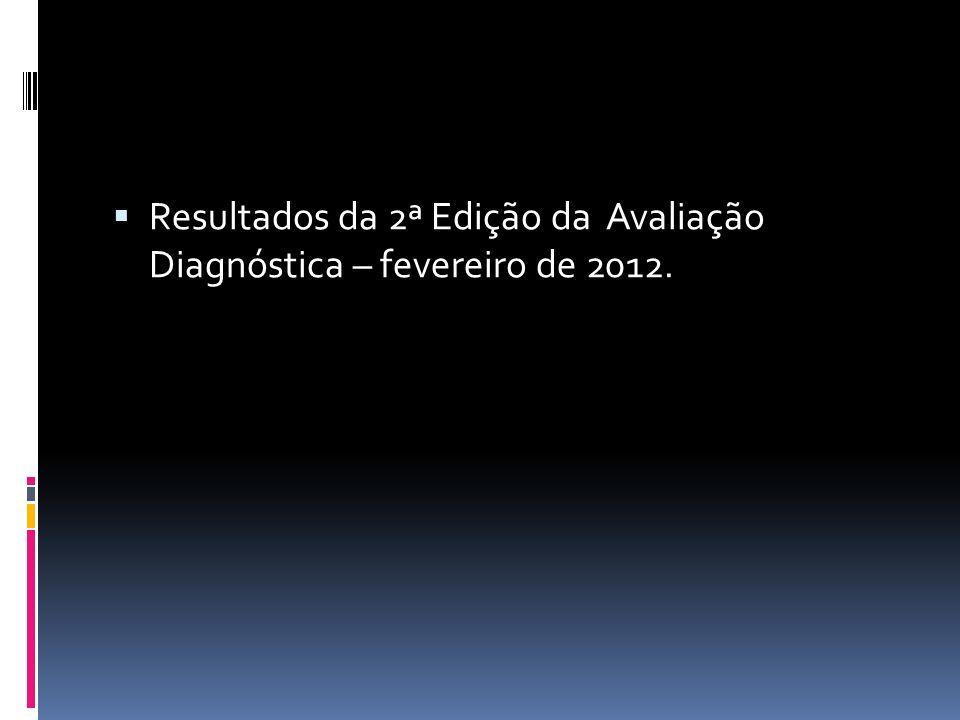 Resultados da 2ª Edição da Avaliação Diagnóstica – fevereiro de 2012.