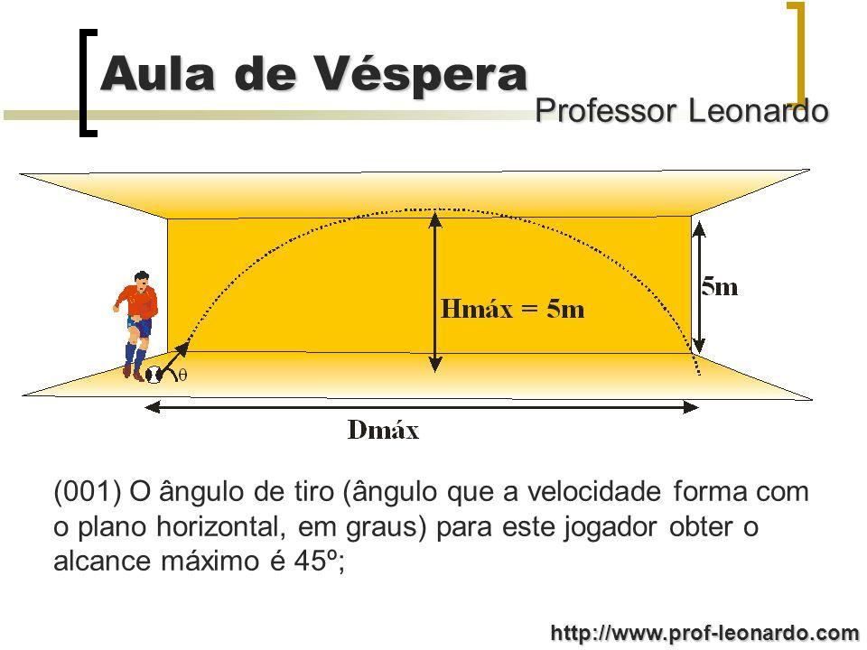 (001) O ângulo de tiro (ângulo que a velocidade forma com o plano horizontal, em graus) para este jogador obter o alcance máximo é 45º;