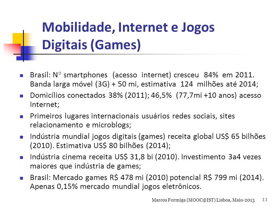 Mobilidade, Internet e Jogos Digitais (Games)