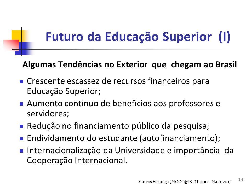 Futuro da Educação Superior (I)