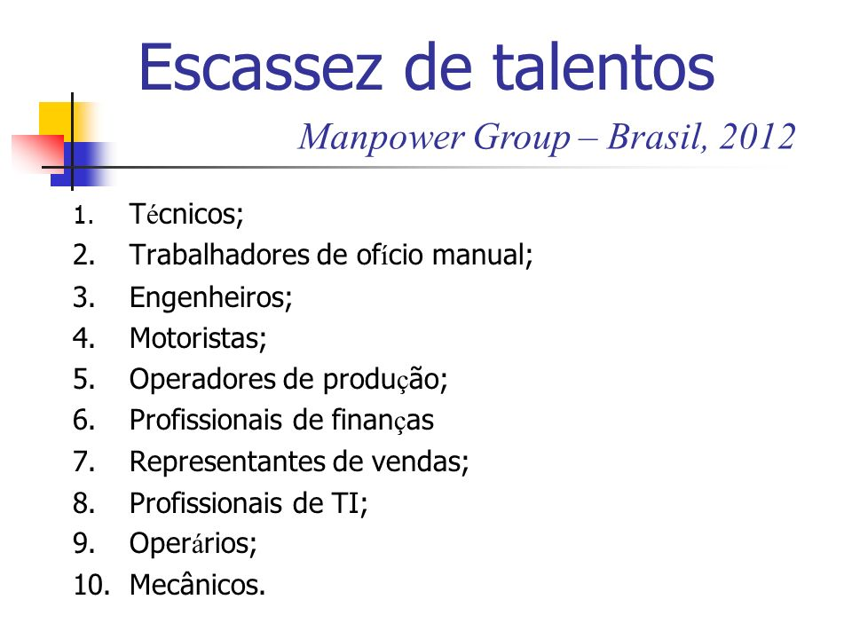 Manpower Group – Brasil, 2012