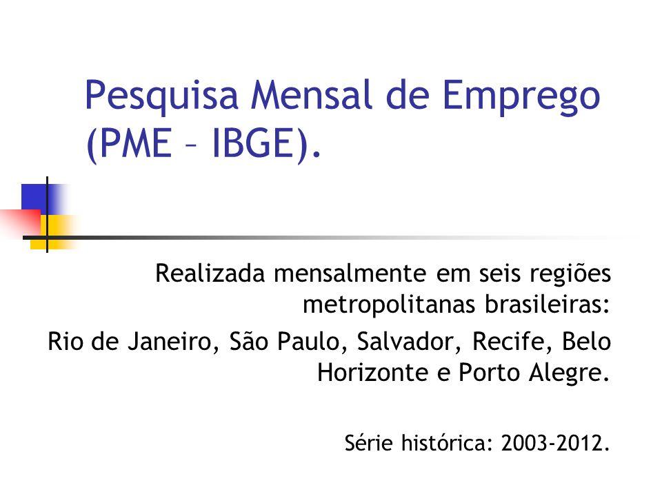 Pesquisa Mensal de Emprego (PME – IBGE).