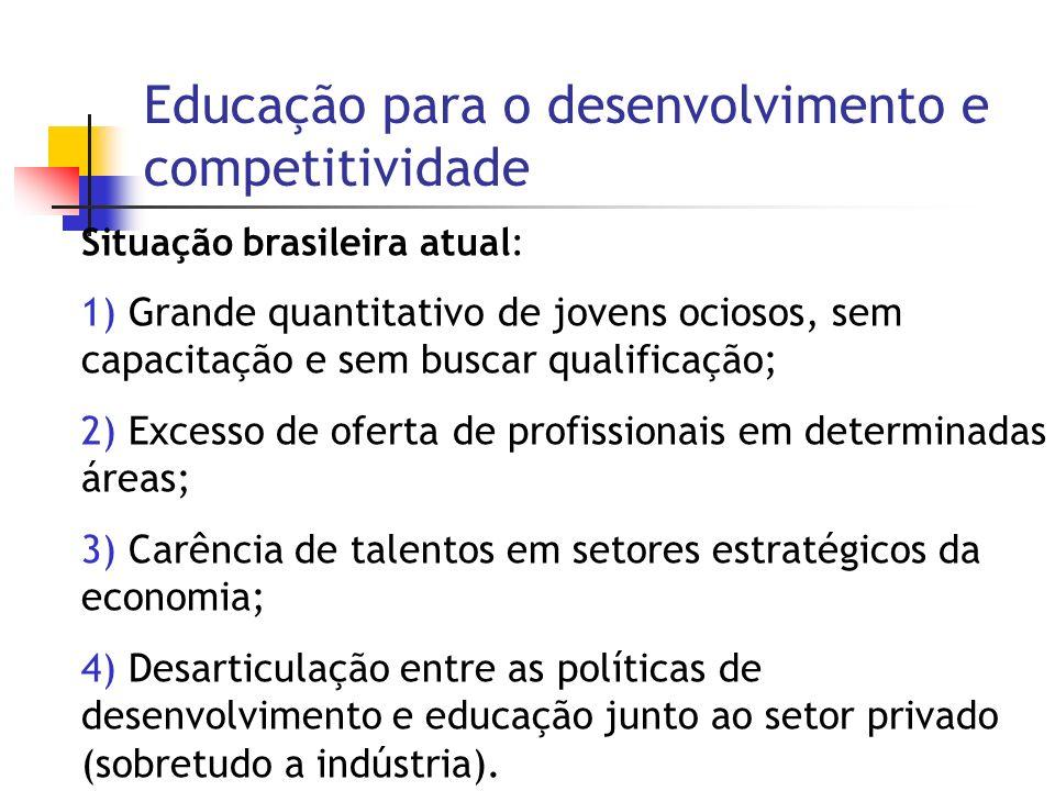Educação para o desenvolvimento e competitividade