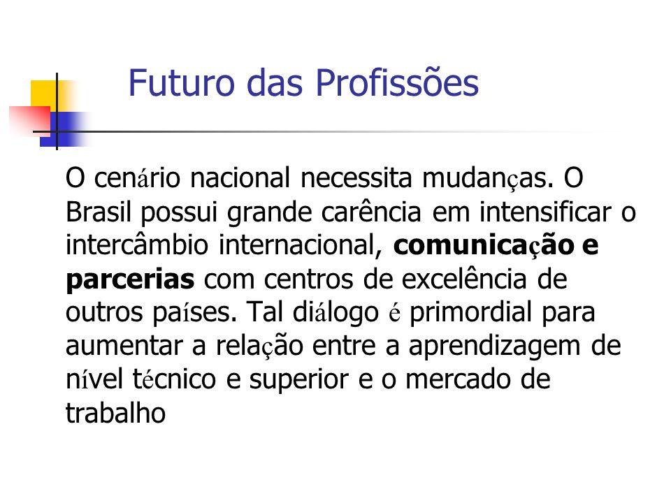 Futuro das Profissões