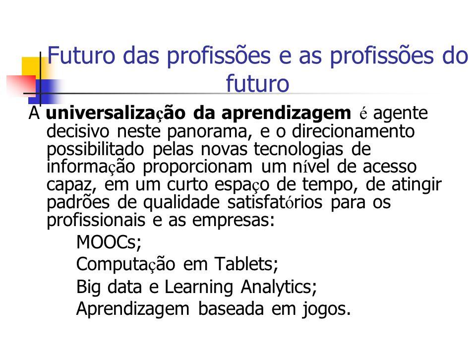 Futuro das profissões e as profissões do futuro