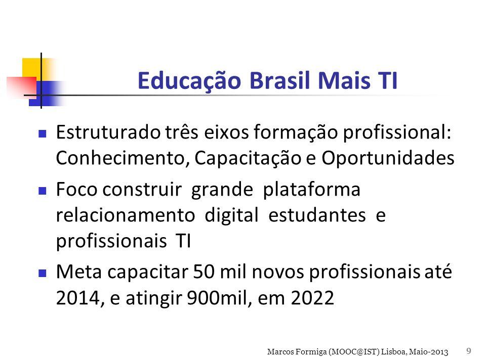 Educação Brasil Mais TI