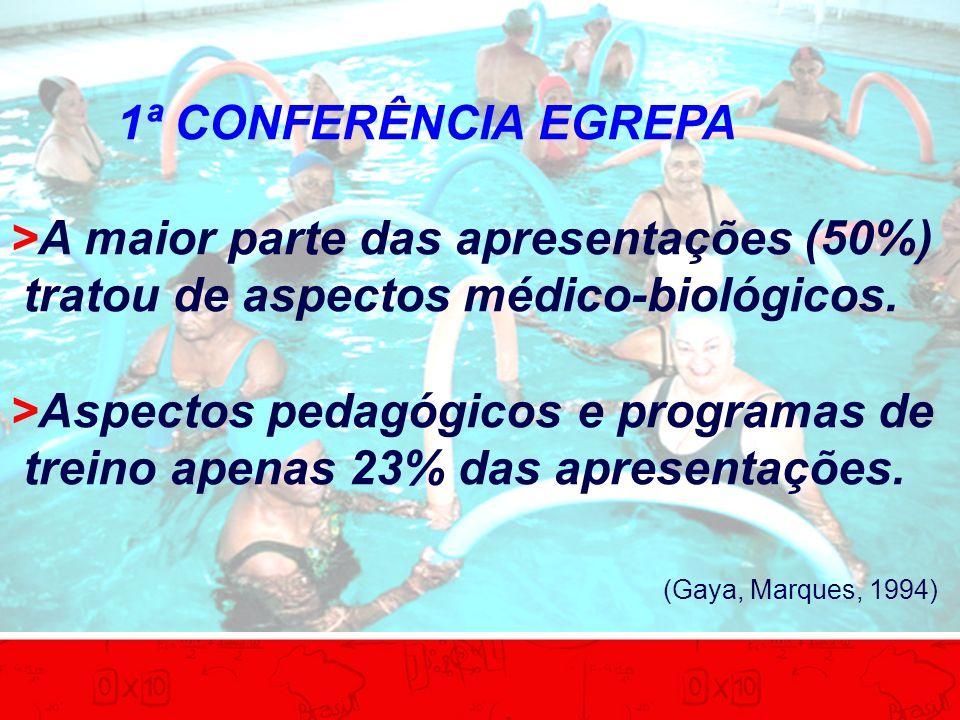 1ª CONFERÊNCIA EGREPA >A maior parte das apresentações (50%) tratou de aspectos médico-biológicos.