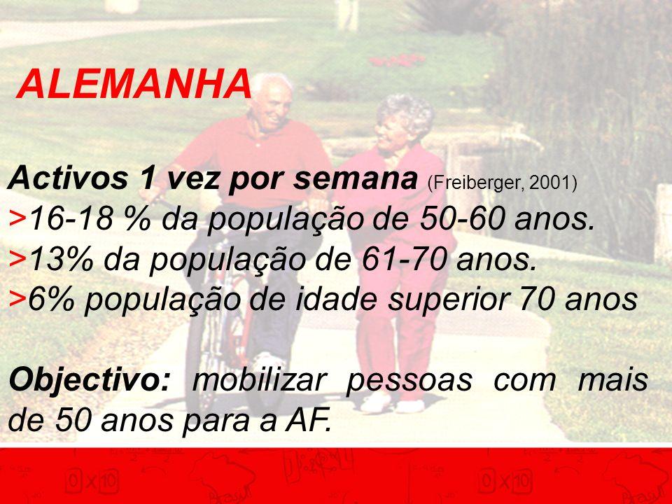 ALEMANHA Activos 1 vez por semana (Freiberger, 2001) >16-18 % da população de 50-60 anos. >13% da população de 61-70 anos.
