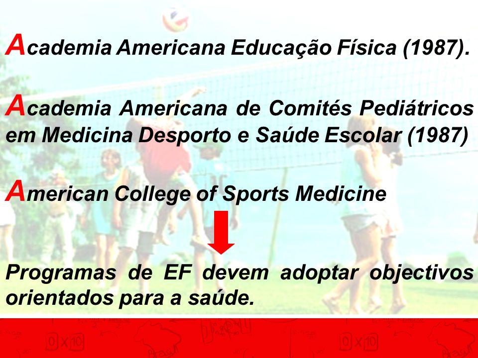 Academia Americana Educação Física (1987).