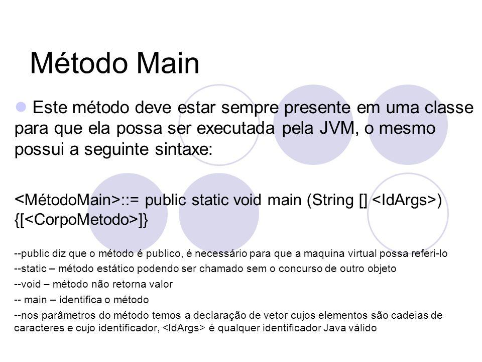 Método Main Este método deve estar sempre presente em uma classe para que ela possa ser executada pela JVM, o mesmo possui a seguinte sintaxe: