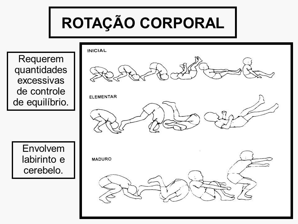 ROTAÇÃO CORPORAL Requerem quantidades excessivas de controle de equilíbrio.