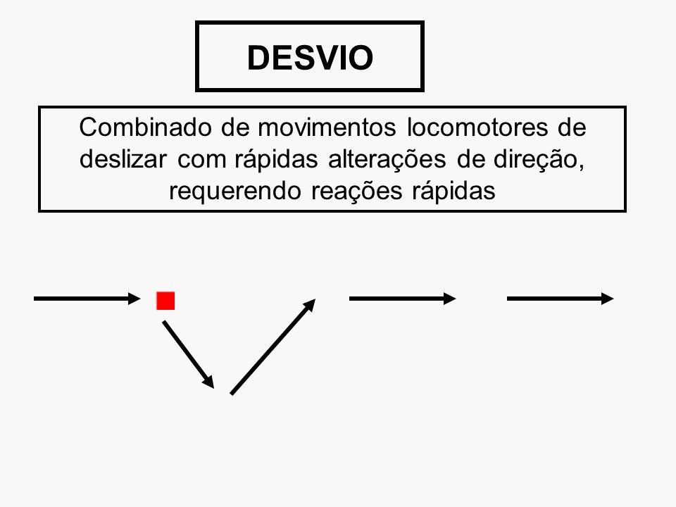 DESVIO Combinado de movimentos locomotores de deslizar com rápidas alterações de direção, requerendo reações rápidas.
