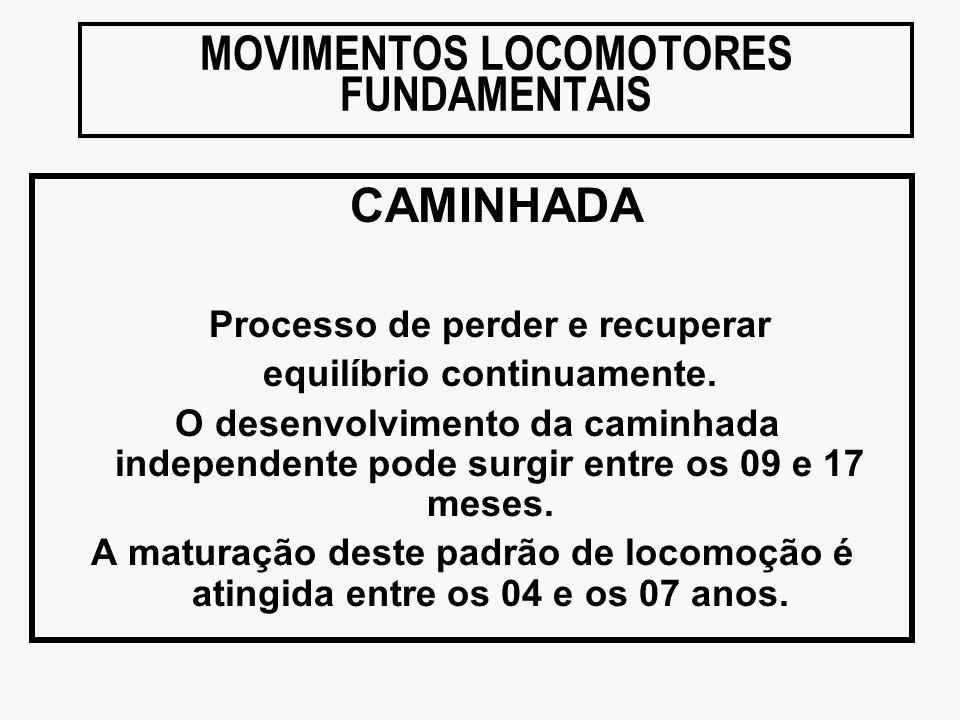 MOVIMENTOS LOCOMOTORES FUNDAMENTAIS