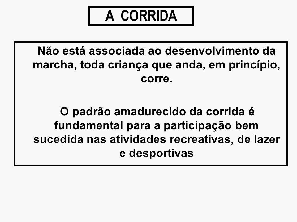 A CORRIDA Não está associada ao desenvolvimento da marcha, toda criança que anda, em princípio, corre.