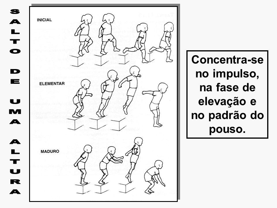 Concentra-se no impulso, na fase de elevação e no padrão do pouso.
