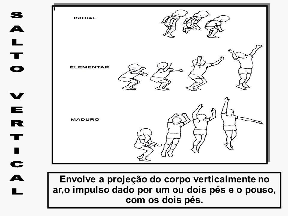 SALTO VERTICAL Envolve a projeção do corpo verticalmente no ar,o impulso dado por um ou dois pés e o pouso, com os dois pés.