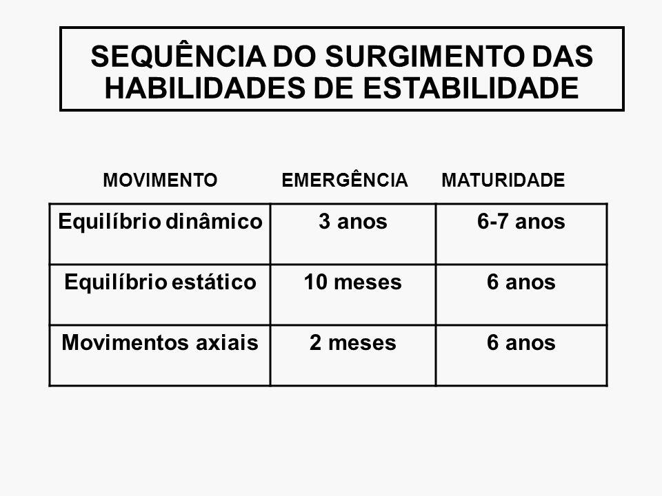 MOVIMENTO EMERGÊNCIA MATURIDADE