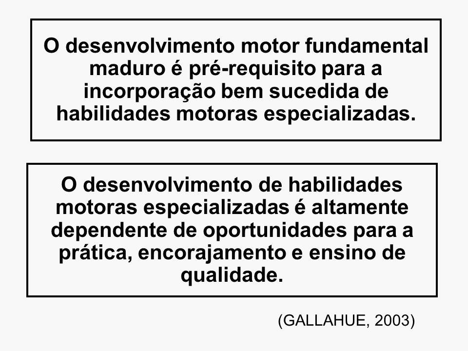 O desenvolvimento motor fundamental maduro é pré-requisito para a incorporação bem sucedida de habilidades motoras especializadas.