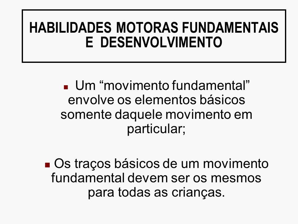 HABILIDADES MOTORAS FUNDAMENTAIS E DESENVOLVIMENTO