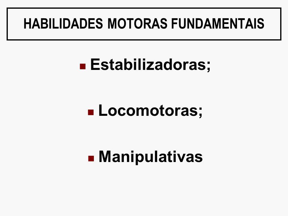 HABILIDADES MOTORAS FUNDAMENTAIS