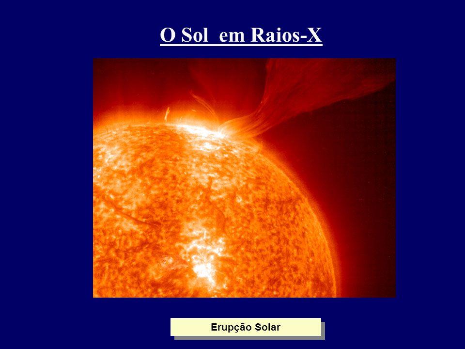 O Sol em Raios-X Erupção Solar