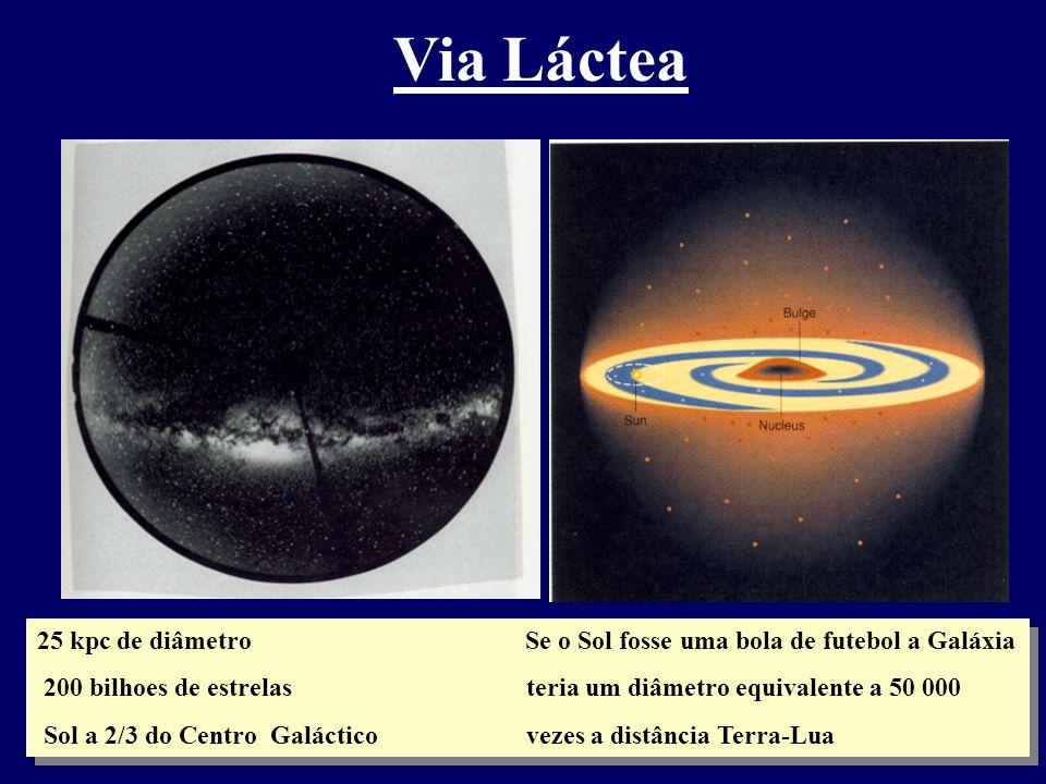 Via Láctea 25 kpc de diâmetro Se o Sol fosse uma bola de futebol a Galáxia.