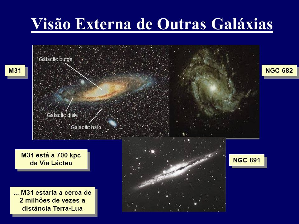 Visão Externa de Outras Galáxias