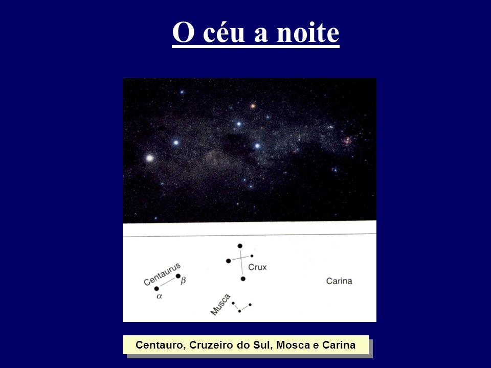 Centauro, Cruzeiro do Sul, Mosca e Carina