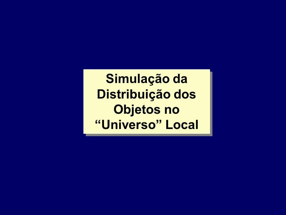 Simulação da Distribuição dos Objetos no Universo Local