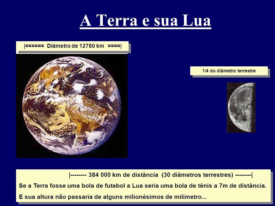 |====== Diâmetro de 12780 km ====| 1/4 do diâmetro terrestre