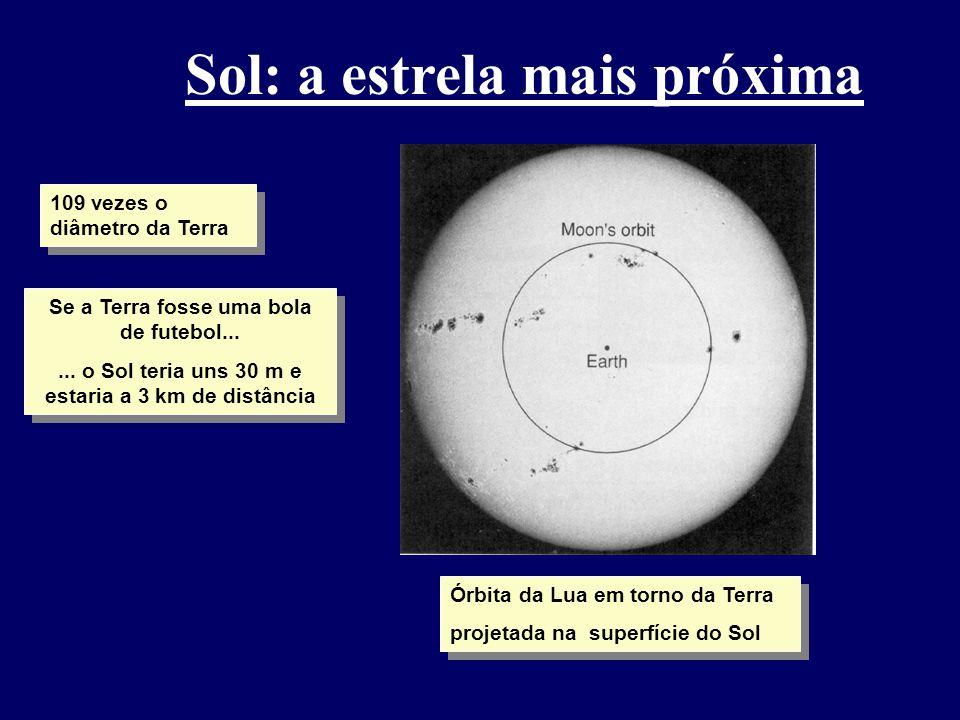 Sol: a estrela mais próxima