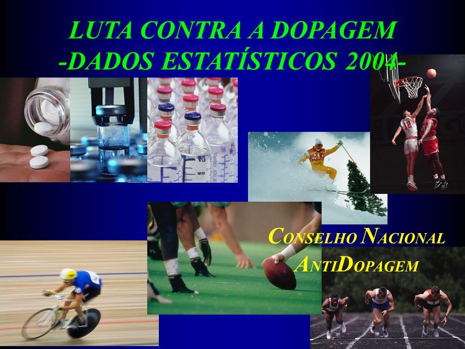 LUTA CONTRA A DOPAGEM -DADOS ESTATÍSTICOS 2004-