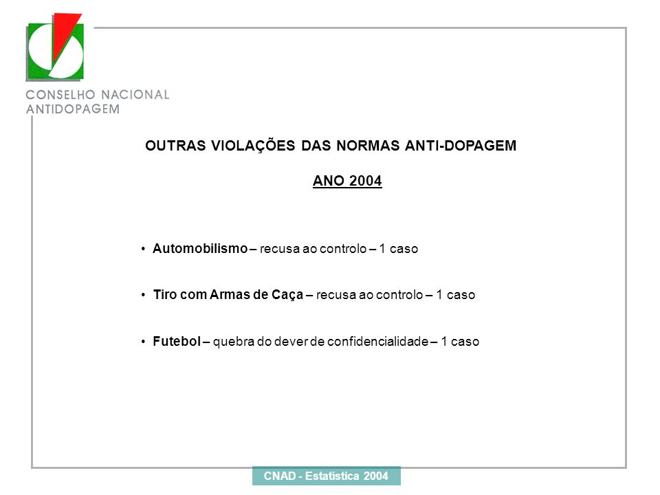 OUTRAS VIOLAÇÕES DAS NORMAS ANTI-DOPAGEM