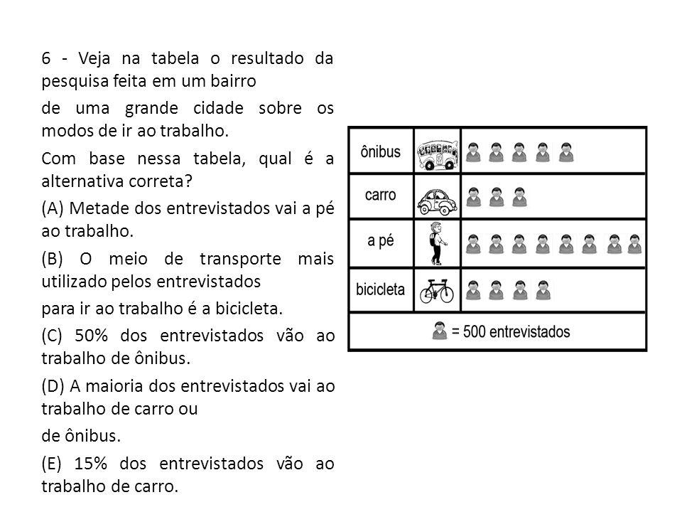 6 - Veja na tabela o resultado da pesquisa feita em um bairro