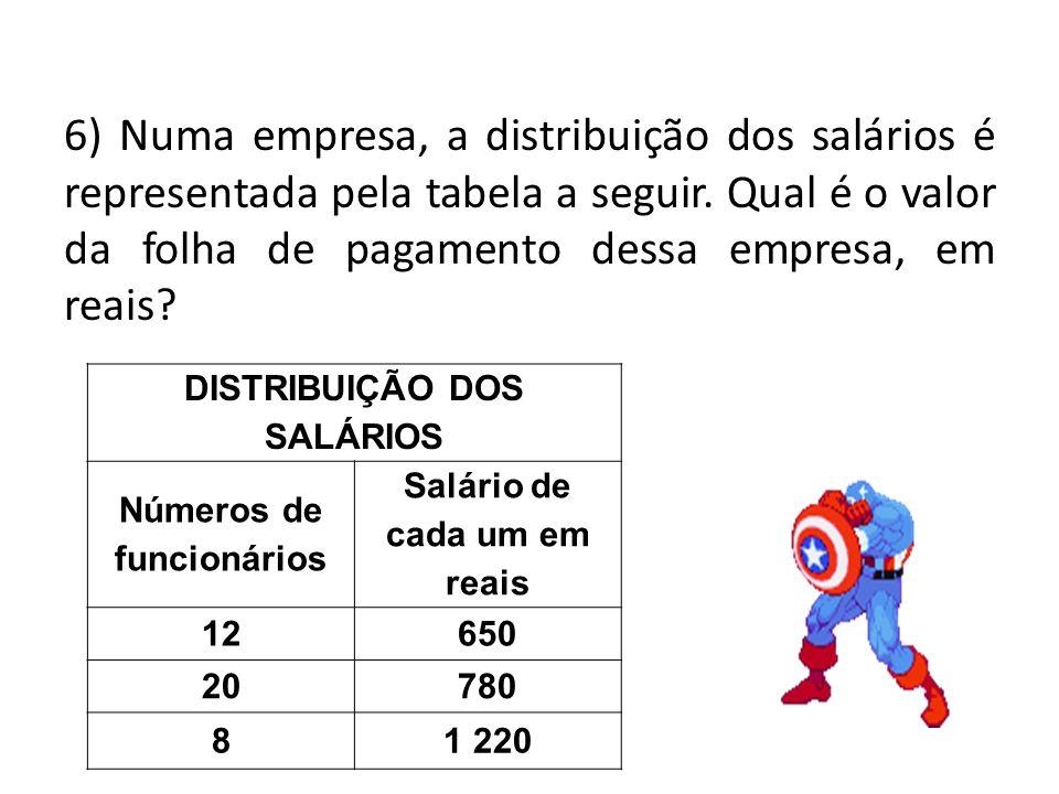 6) Numa empresa, a distribuição dos salários é representada pela tabela a seguir. Qual é o valor da folha de pagamento dessa empresa, em reais