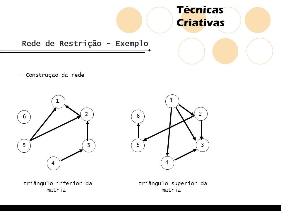 Rede de Restrição - Exemplo