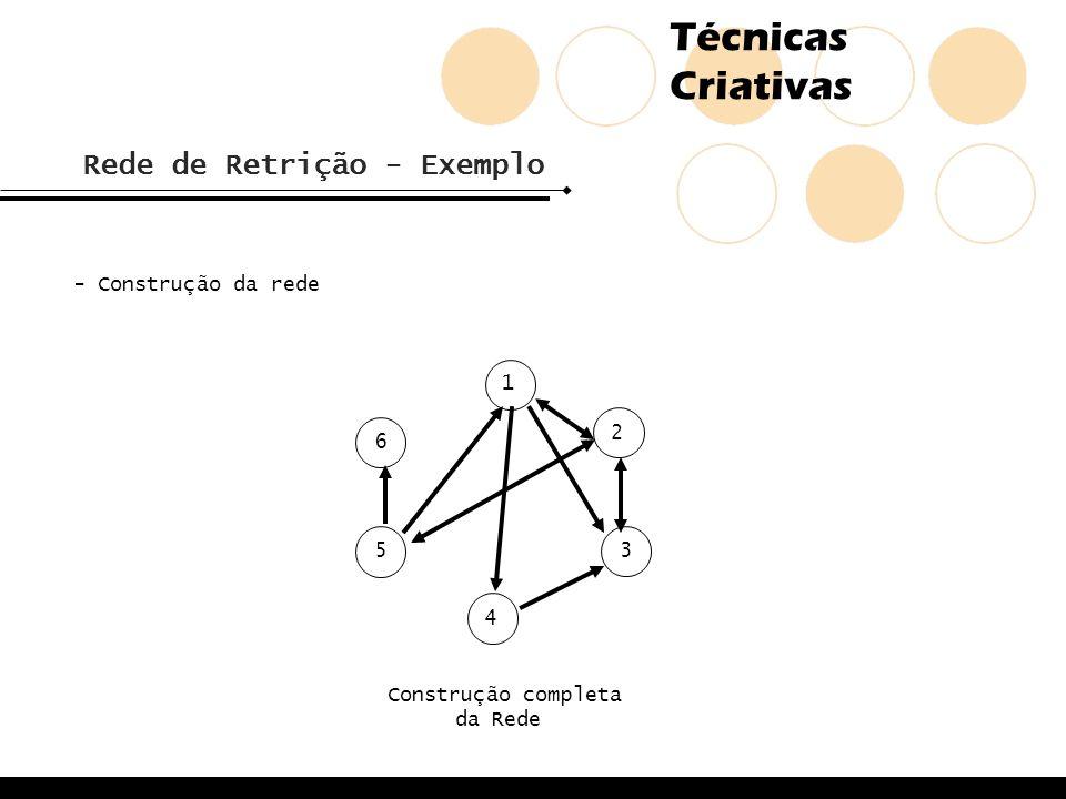 Construção completa da Rede