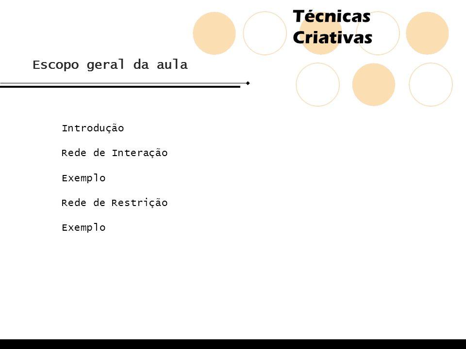 Escopo geral da aula Introdução Rede de Interação Exemplo