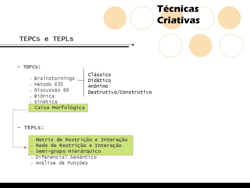 TEPCs e TEPLs - TEPLs: TEPCs: Brainstormings Clássico Método 635